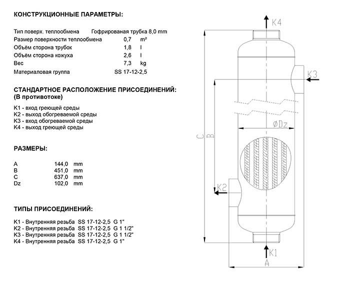 Габаритные размеры кожухотрубного теплообменника Secespol B-line TYPE B300
