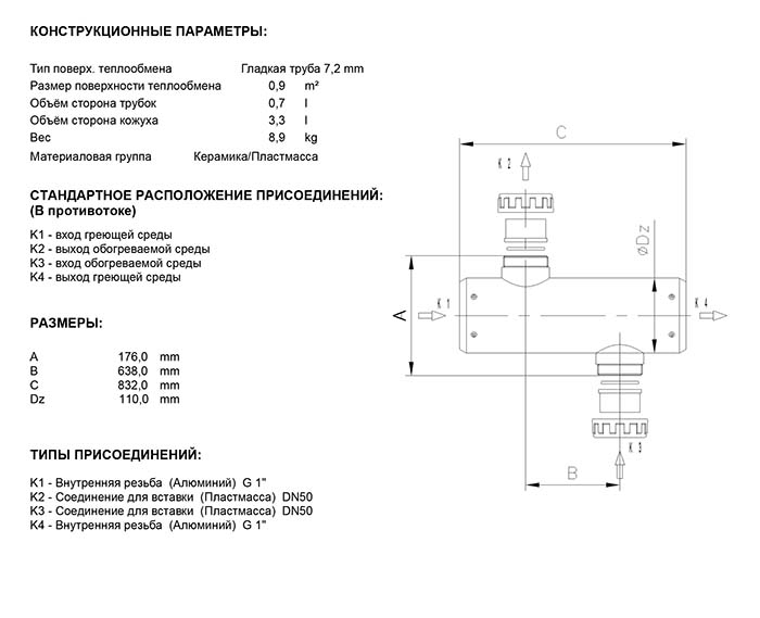 Габаритные размеры кожухотрубного теплообменника Secespol EVO TYPE EVO1000
