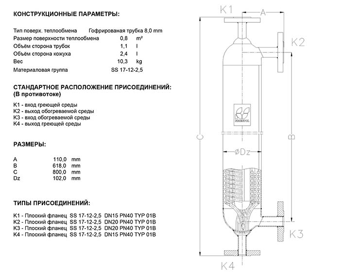 Габаритные размеры кожухотрубного теплообменника Secespol H1 K FF.PRO.SS
