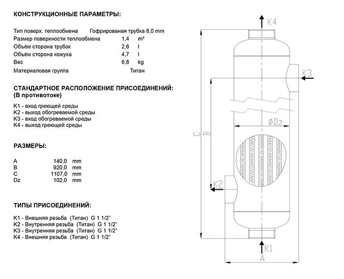 Габаритные размеры кожухотрубного теплообменника Secespol TI TYPE TI1000