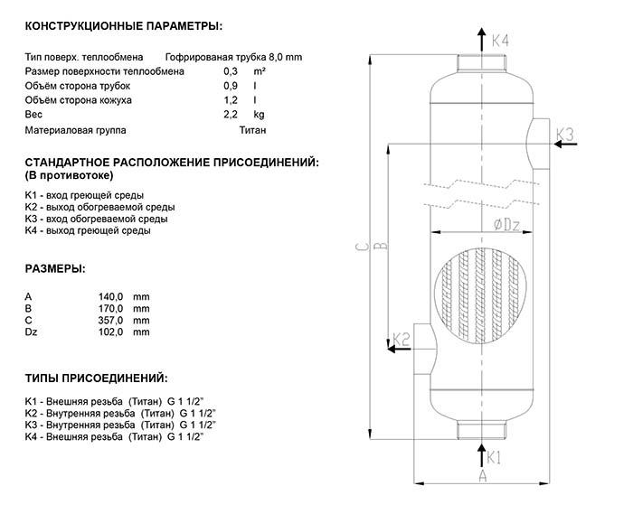 Габаритные размеры кожухотрубного теплообменника Secespol TI TYPE TI250